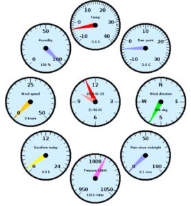 Cambridge University Weather Station